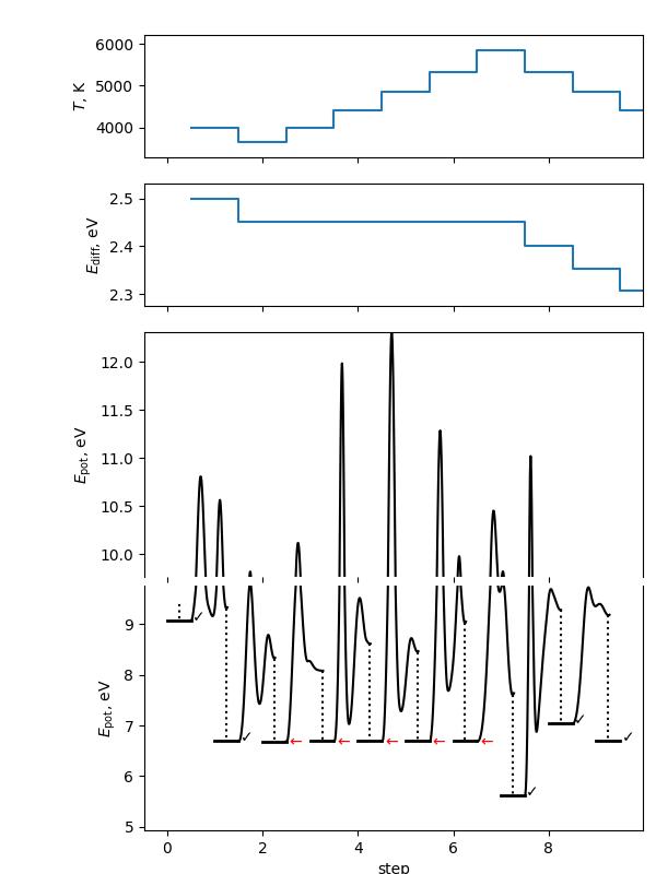 Ase quantum espresso | Quantum Espresso: How to calculation