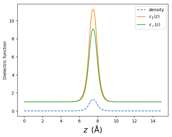 Calculating the formation energies of charged defects — GPAW